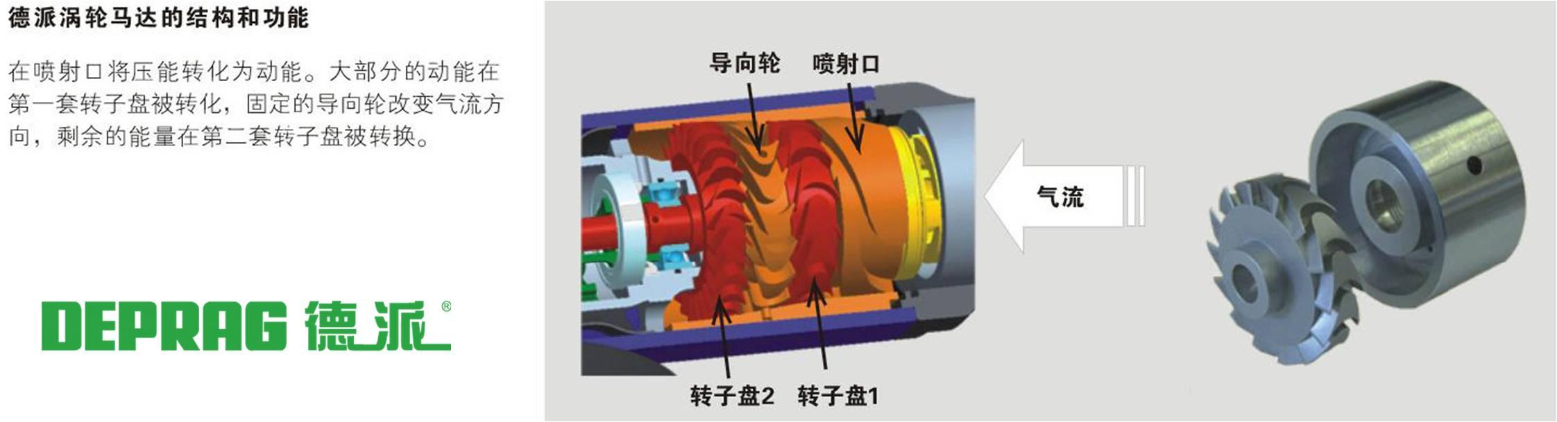 涡轮式气动马达图片